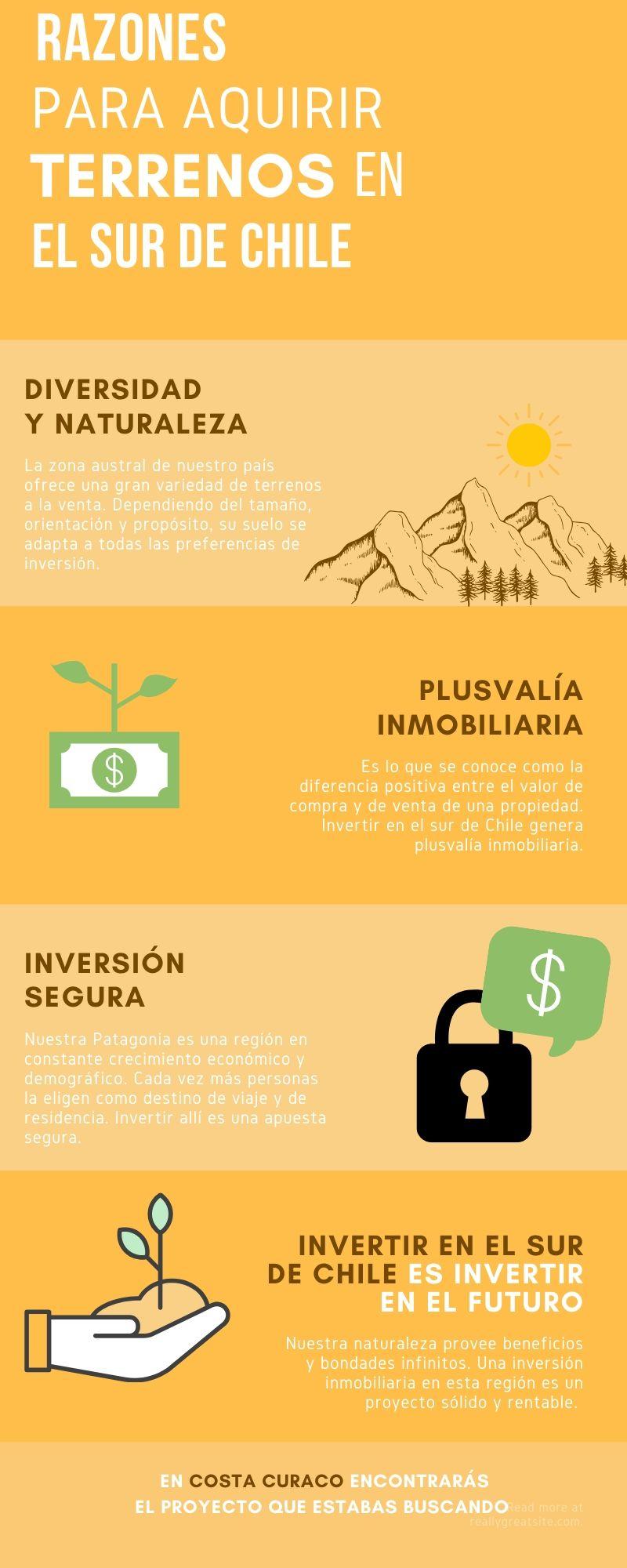 razones para invertir en el sur de chile